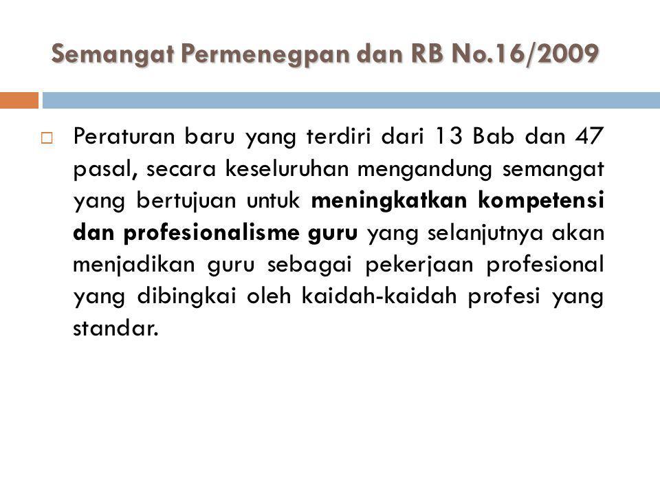 Semangat Permenegpan dan RB No.16/2009