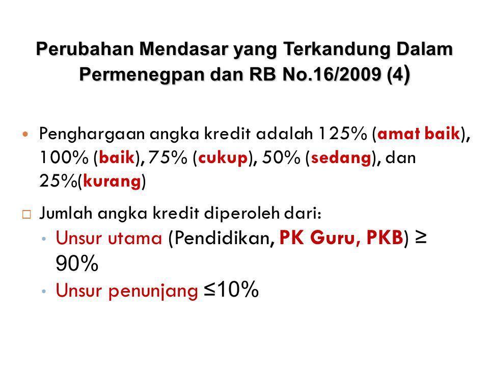 Unsur utama (Pendidikan, PK Guru, PKB) ≥ 90% Unsur penunjang ≤10%