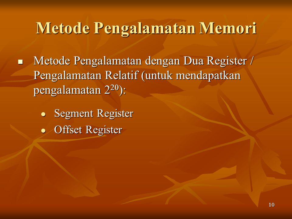 Metode Pengalamatan Memori