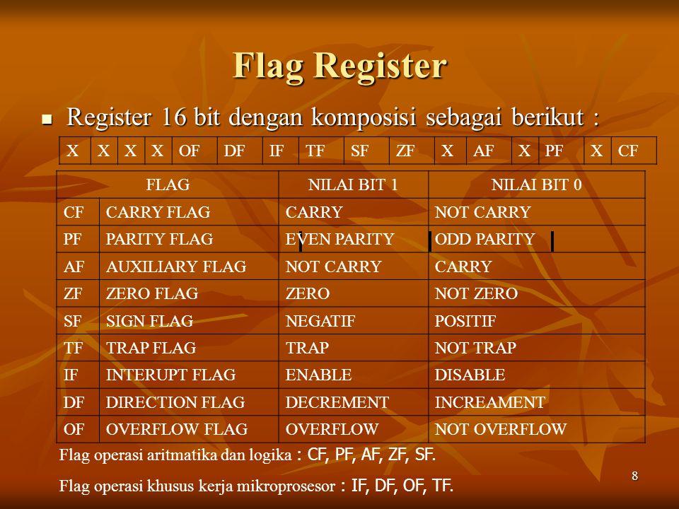 Flag Register Register 16 bit dengan komposisi sebagai berikut : X OF