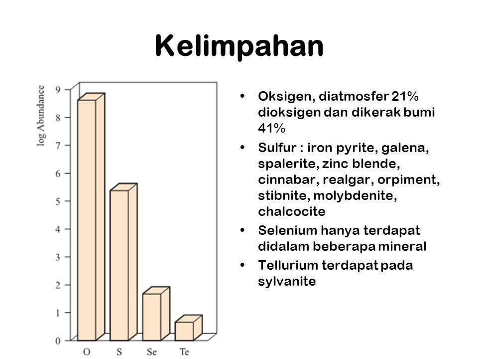 Kelimpahan Oksigen, diatmosfer 21% dioksigen dan dikerak bumi 41%