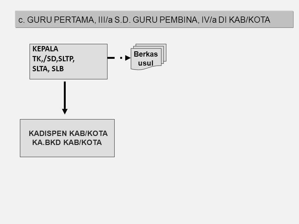 c. GURU PERTAMA, III/a S.D. GURU PEMBINA, IV/a DI KAB/KOTA