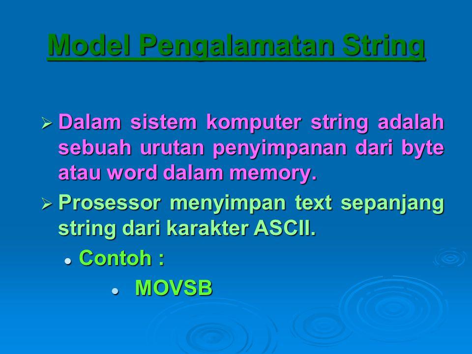 Model Pengalamatan String