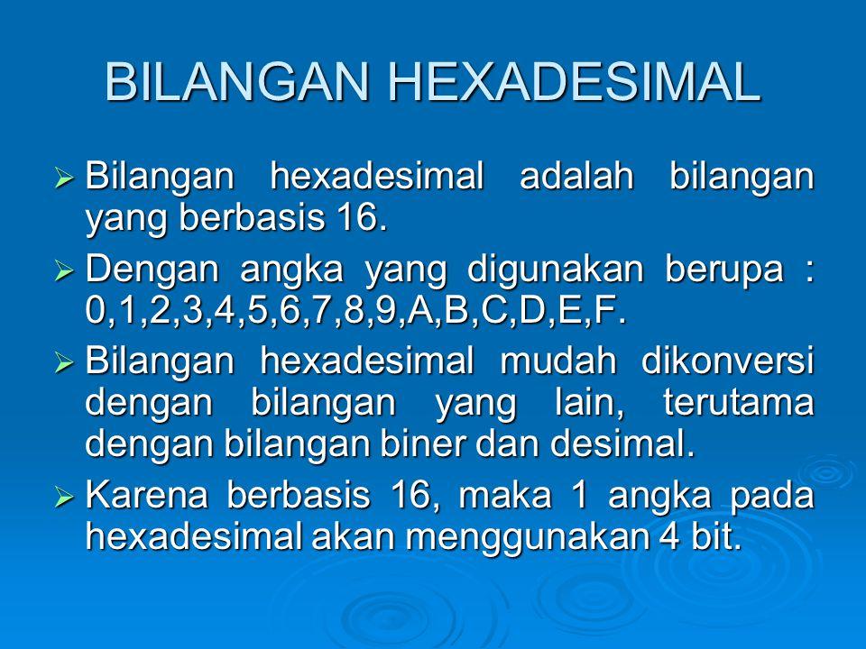 BILANGAN HEXADESIMAL Bilangan hexadesimal adalah bilangan yang berbasis 16. Dengan angka yang digunakan berupa : 0,1,2,3,4,5,6,7,8,9,A,B,C,D,E,F.