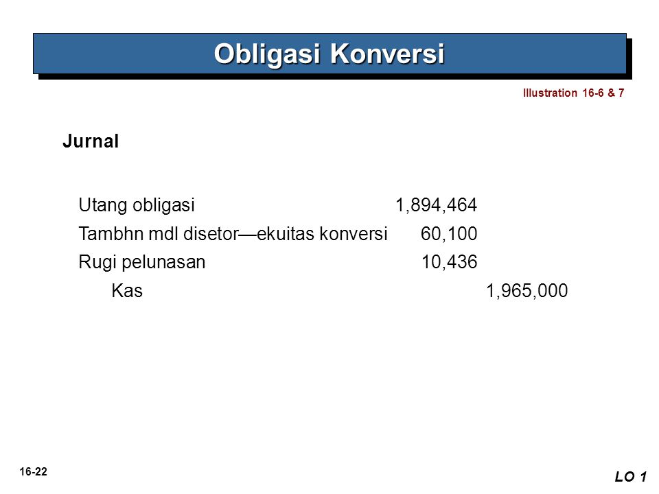 Obligasi Konversi Jurnal Utang obligasi 1,894,464