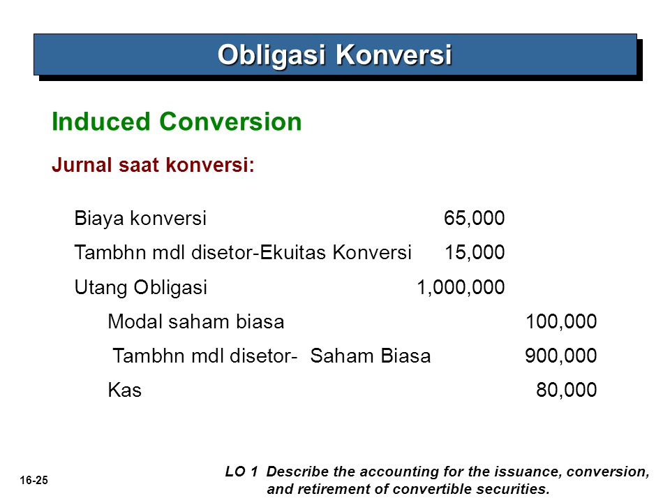 Obligasi Konversi Induced Conversion Jurnal saat konversi:
