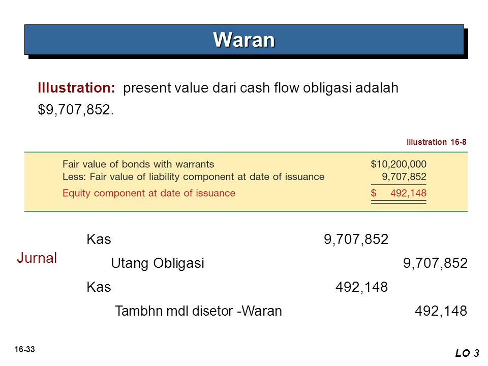 Waran Illustration: present value dari cash flow obligasi adalah $9,707,852. Illustration 16-8. Kas 9,707,852.