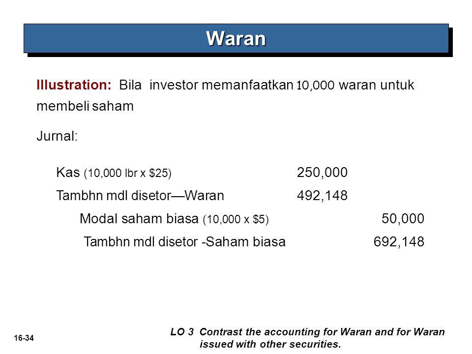 Waran Illustration: Bila investor memanfaatkan 10,000 waran untuk membeli saham. Jurnal: Kas (10,000 lbr x $25) 250,000.