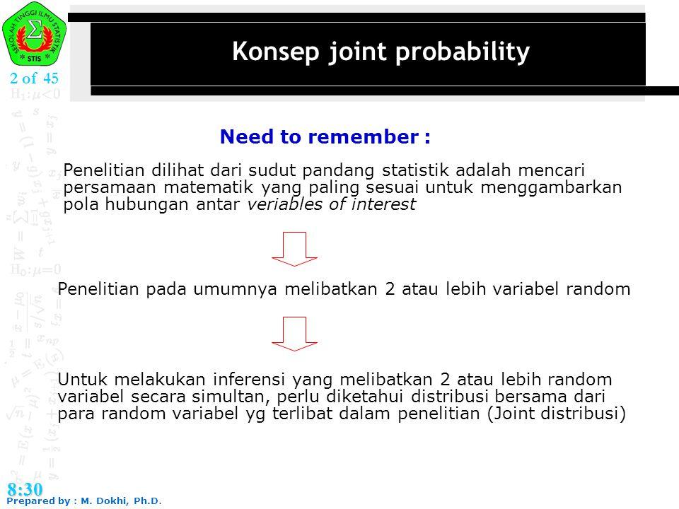Konsep joint probability
