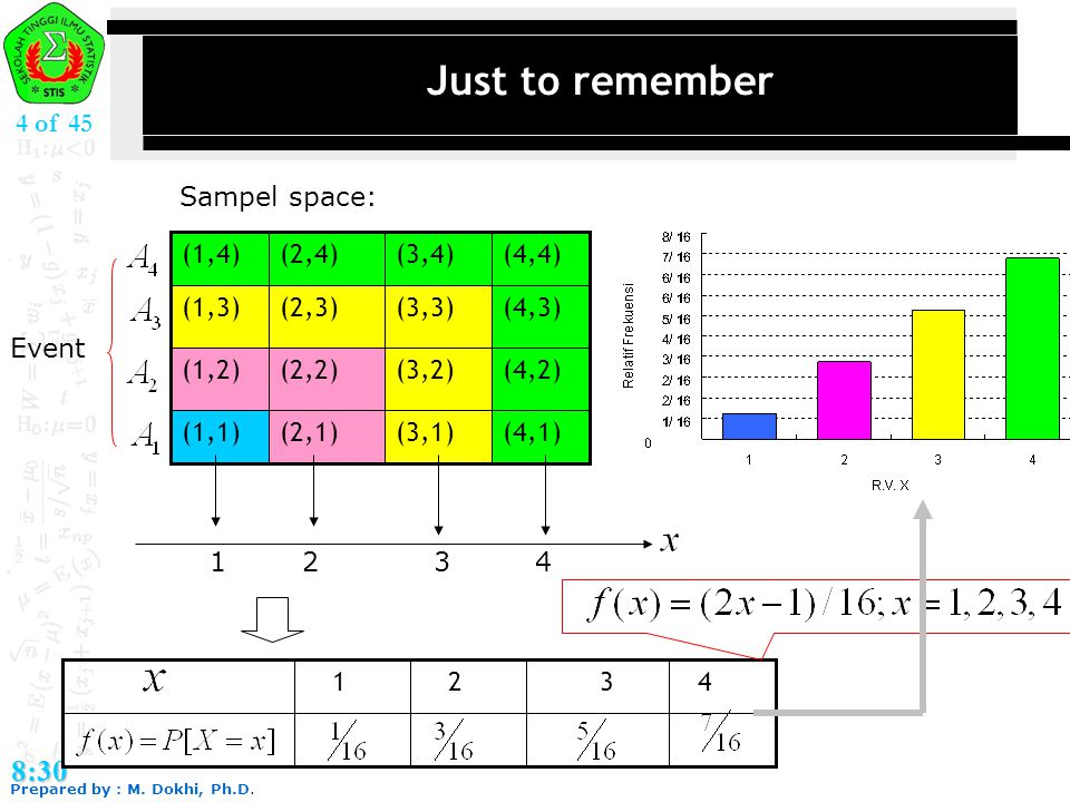 Just to remember 8:30 4 of 45 Sampel space: (4,1) (3,1) (2,1) (1,1)