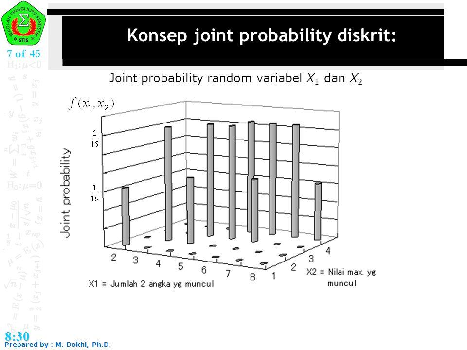 Konsep joint probability diskrit: