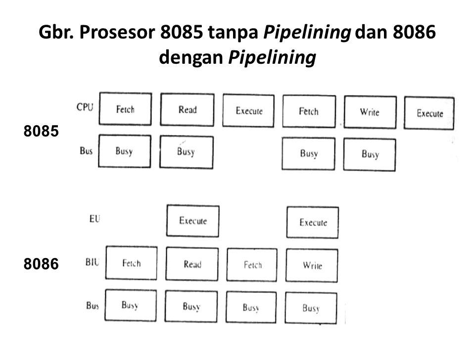 Gbr. Prosesor 8085 tanpa Pipelining dan 8086 dengan Pipelining