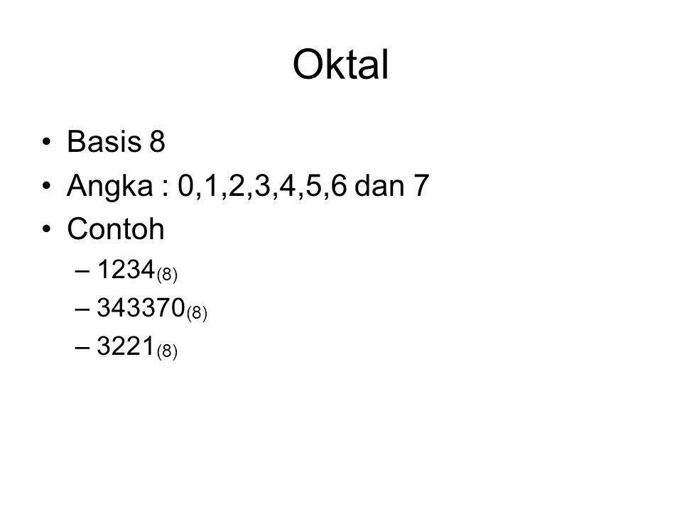 Oktal Basis 8 Angka : 0,1,2,3,4,5,6 dan 7 Contoh 1234(8) 343370(8)