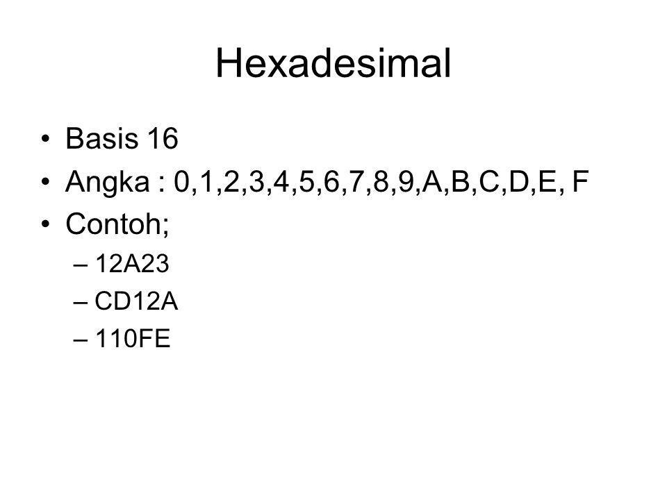 Hexadesimal Basis 16 Angka : 0,1,2,3,4,5,6,7,8,9,A,B,C,D,E, F Contoh;