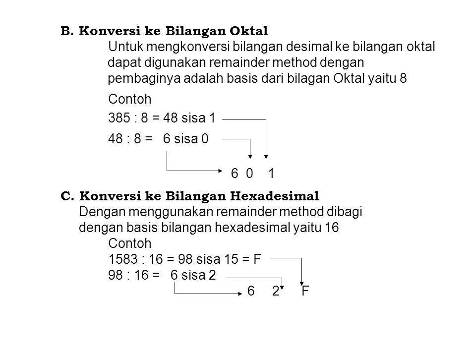 B. Konversi ke Bilangan Oktal