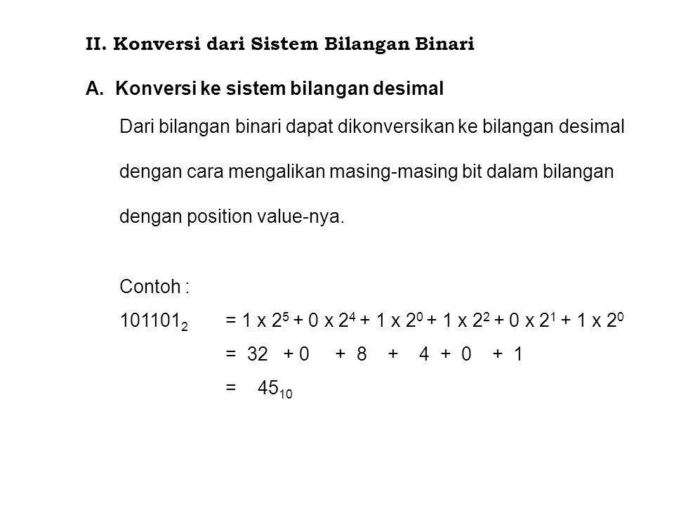 II. Konversi dari Sistem Bilangan Binari