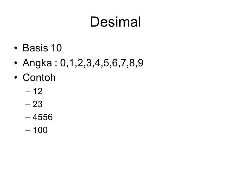 Desimal Basis 10 Angka : 0,1,2,3,4,5,6,7,8,9 Contoh 12 23 4556 100
