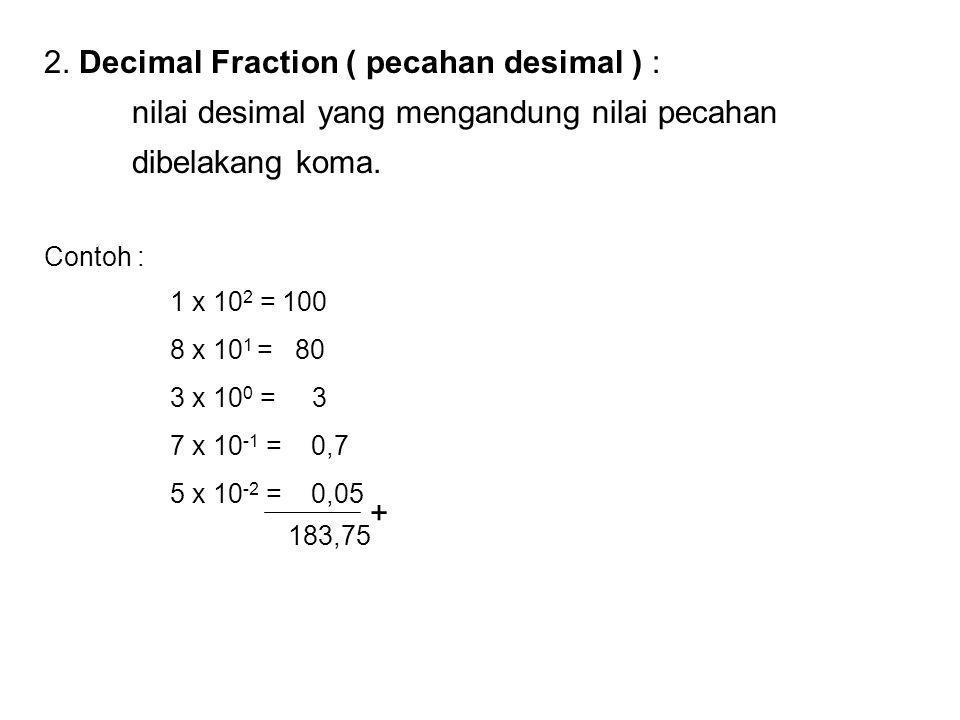 2. Decimal Fraction ( pecahan desimal ) :