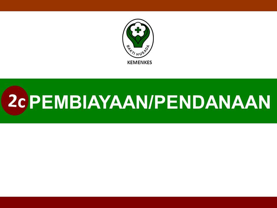 PEMBIAYAAN/PENDANAAN