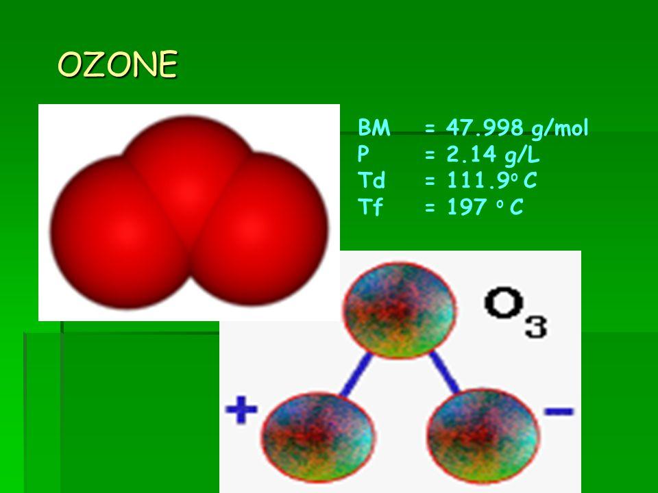 OZONE BM = 47.998 g/mol Ρ = 2.14 g/L Td = 111.9o C Tf = 197 o C