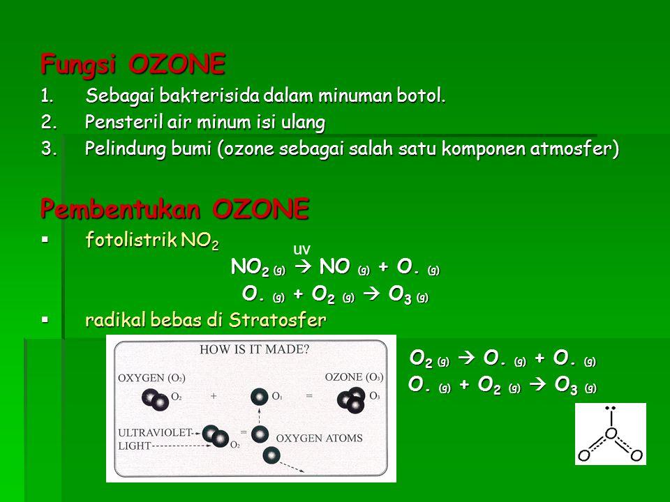 Fungsi OZONE Pembentukan OZONE