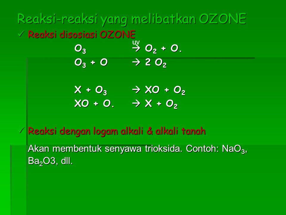 Reaksi-reaksi yang melibatkan OZONE