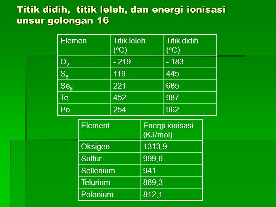 Titik didih, titik leleh, dan energi ionisasi unsur golongan 16