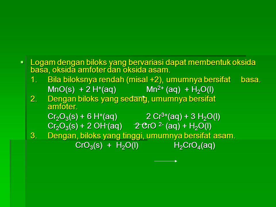 Logam dengan biloks yang bervariasi dapat membentuk oksida basa, oksida amfoter dan oksida asam.