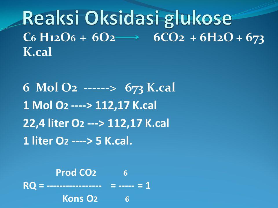 Reaksi Oksidasi glukose