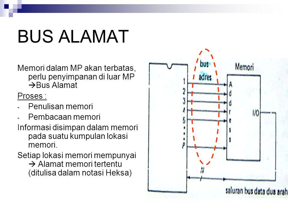 BUS ALAMAT Memori dalam MP akan terbatas, perlu penyimpanan di luar MP Bus Alamat. Proses : Penulisan memori.
