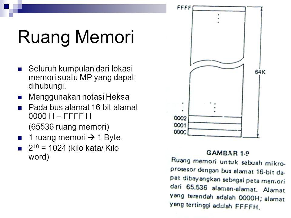 Ruang Memori Seluruh kumpulan dari lokasi memori suatu MP yang dapat dihubungi. Menggunakan notasi Heksa.