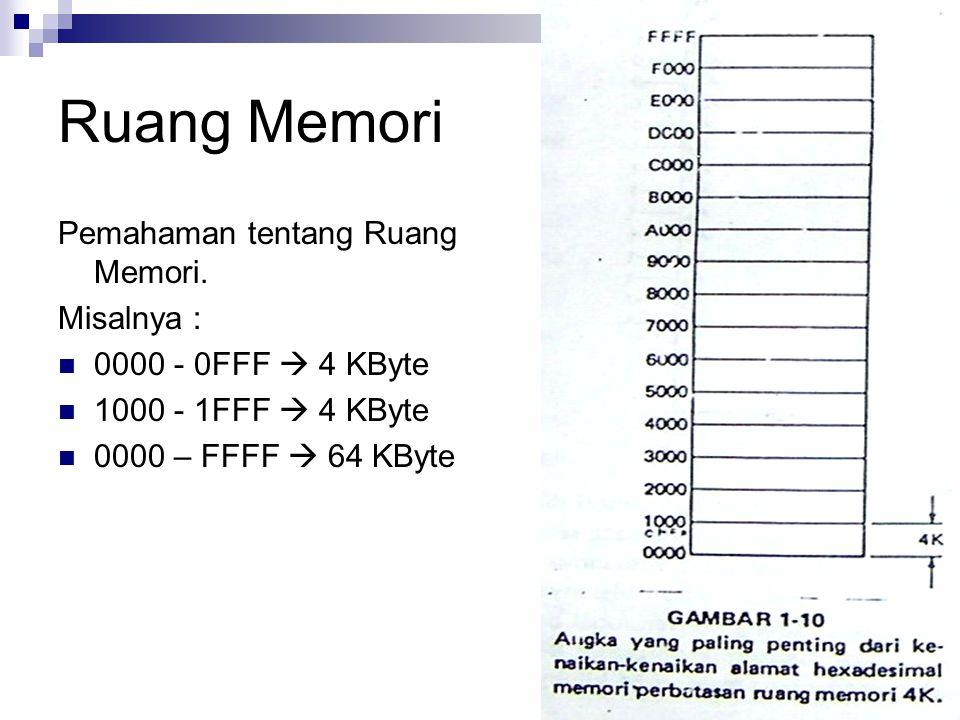 Ruang Memori Pemahaman tentang Ruang Memori. Misalnya :