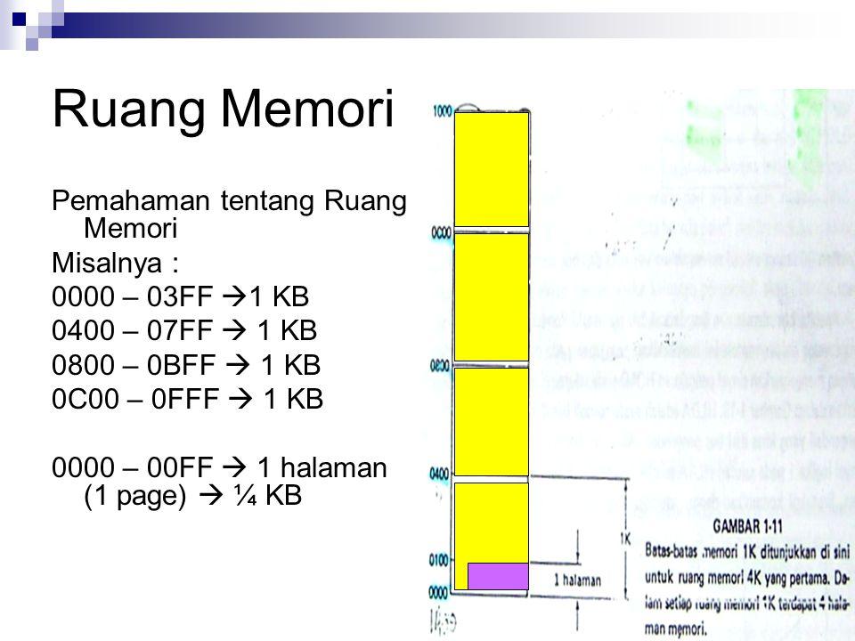 Ruang Memori Pemahaman tentang Ruang Memori Misalnya :