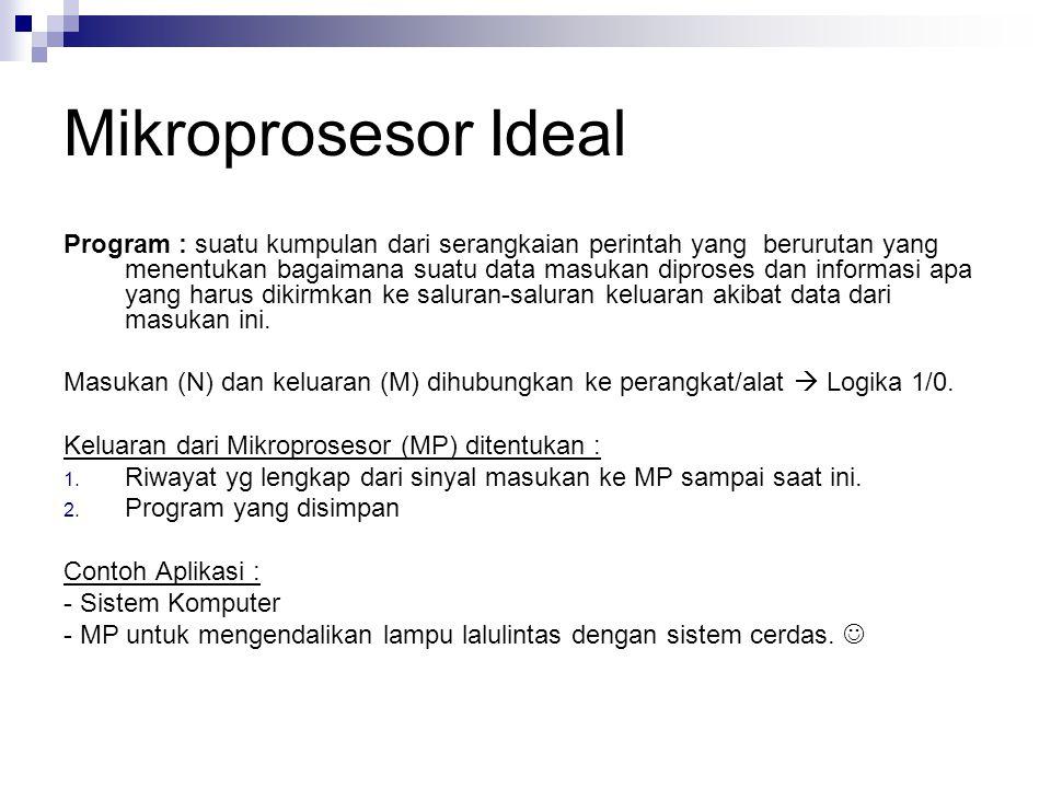 Mikroprosesor Ideal