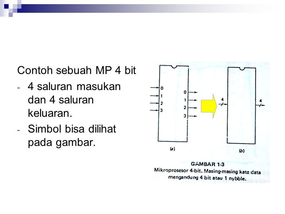 Contoh sebuah MP 4 bit 4 saluran masukan dan 4 saluran keluaran. Simbol bisa dilihat pada gambar.