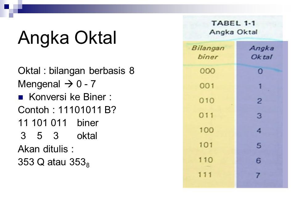 Angka Oktal Oktal : bilangan berbasis 8 Mengenal  0 - 7