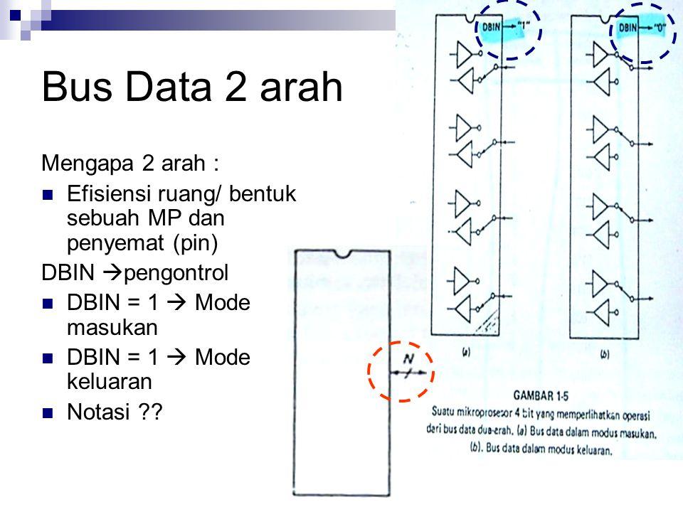 Bus Data 2 arah Mengapa 2 arah :