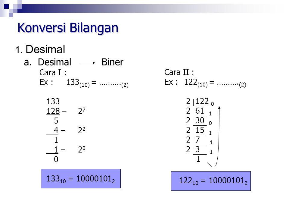 Konversi Bilangan 1. Desimal a. Desimal Biner Cara I :