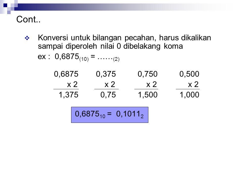 Cont.. Konversi untuk bilangan pecahan, harus dikalikan sampai diperoleh nilai 0 dibelakang koma. ex : 0,6875(10) = ……(2)