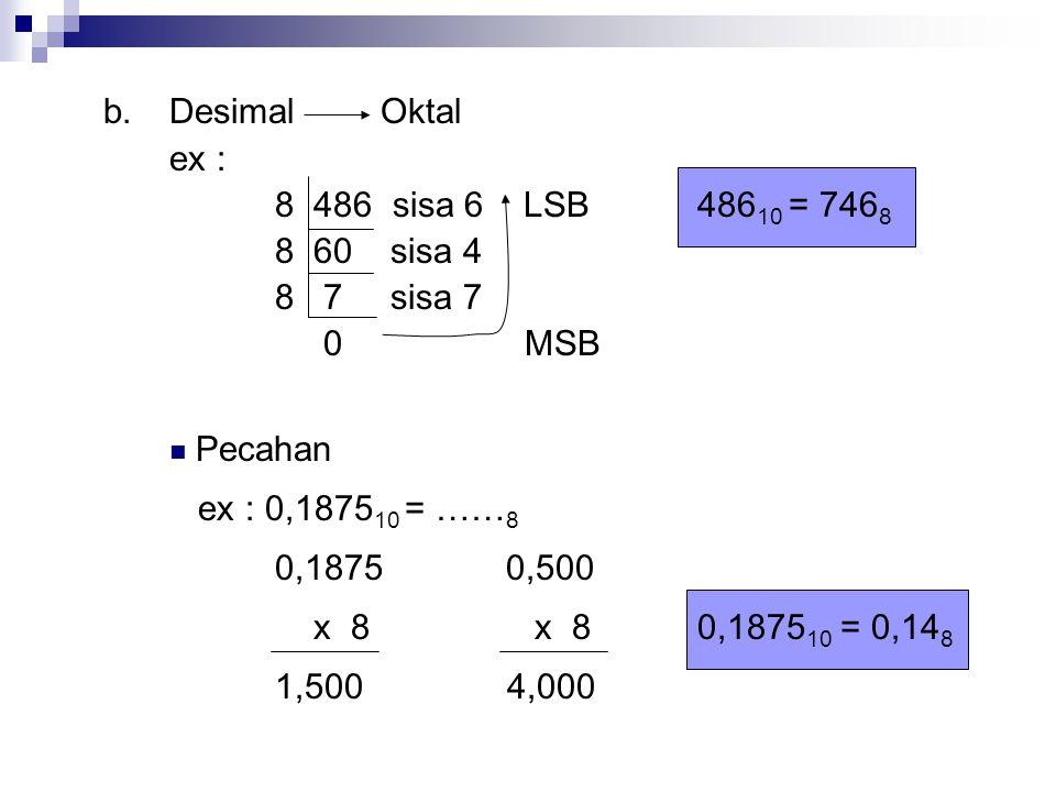 ex : 8 486 sisa 6 LSB 48610 = 7468 8 60 sisa 4 8 7 sisa 7 0 MSB