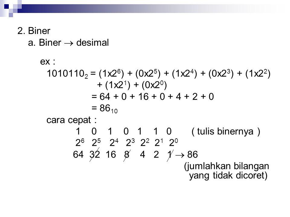 ex : 2. Biner a. Biner  desimal