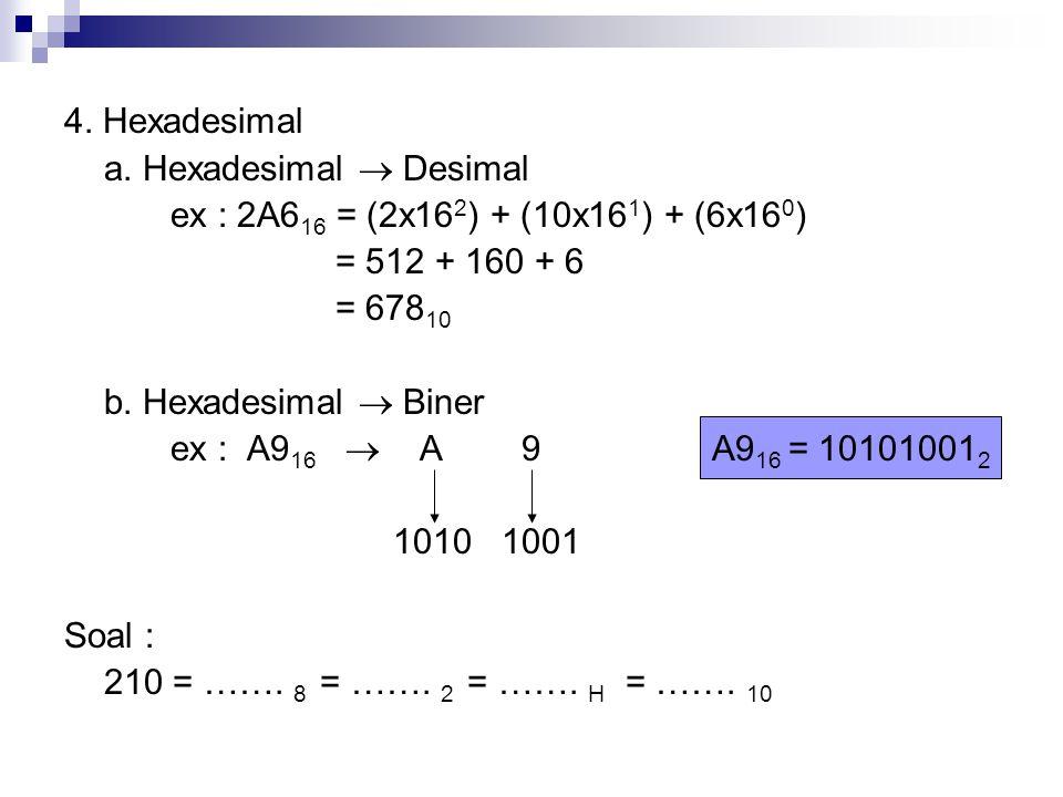 4. Hexadesimal a. Hexadesimal  Desimal. ex : 2A616 = (2x162) + (10x161) + (6x160) = 512 + 160 + 6.