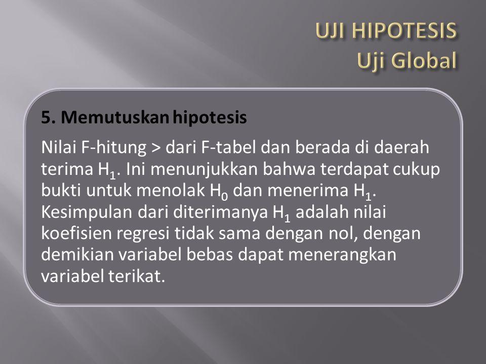 UJI HIPOTESIS Uji Global