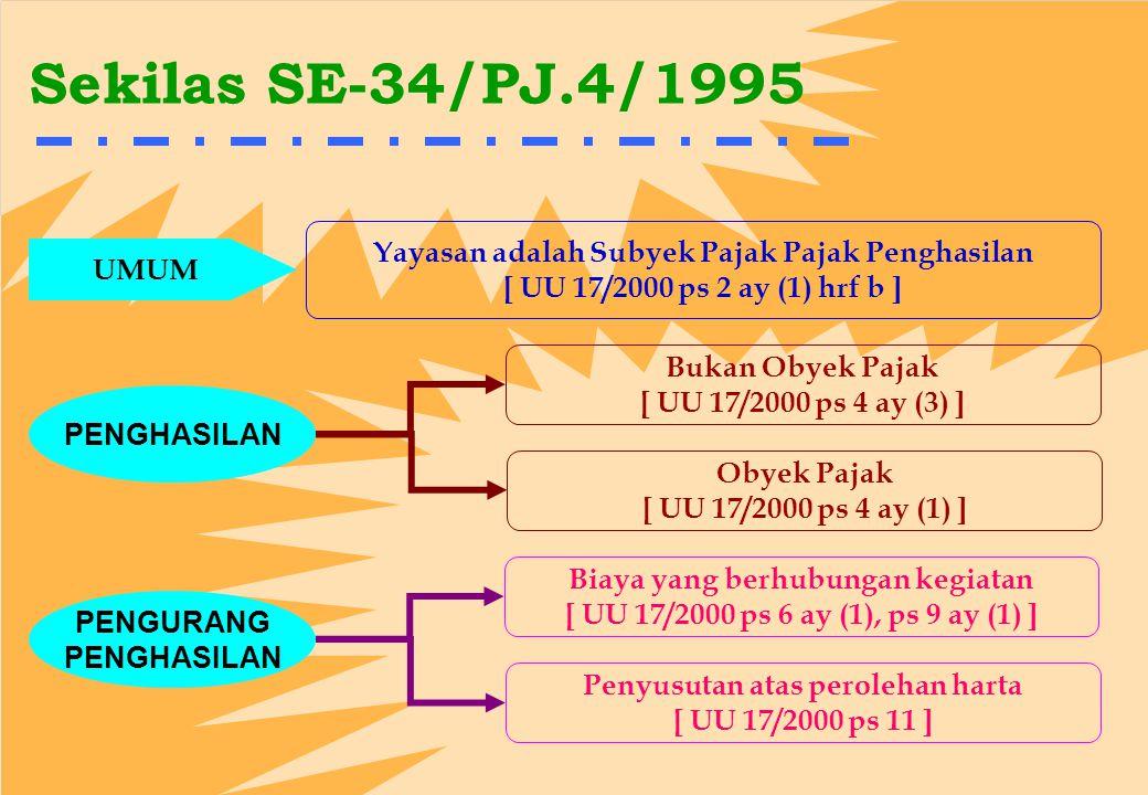 Sekilas SE-34/PJ.4/1995 Yayasan adalah Subyek Pajak Pajak Penghasilan