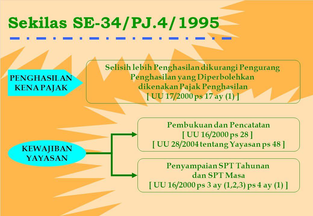 Sekilas SE-34/PJ.4/1995 Selisih lebih Penghasilan dikurangi Pengurang