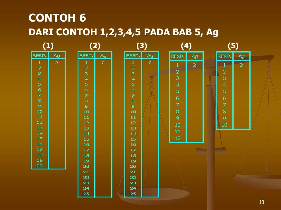 CONTOH 6 DARI CONTOH 1,2,3,4,5 PADA BAB 5, Ag (1) (2) (3) (4) (5)