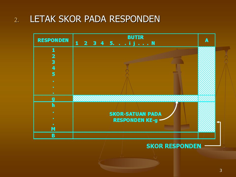 LETAK SKOR PADA RESPONDEN