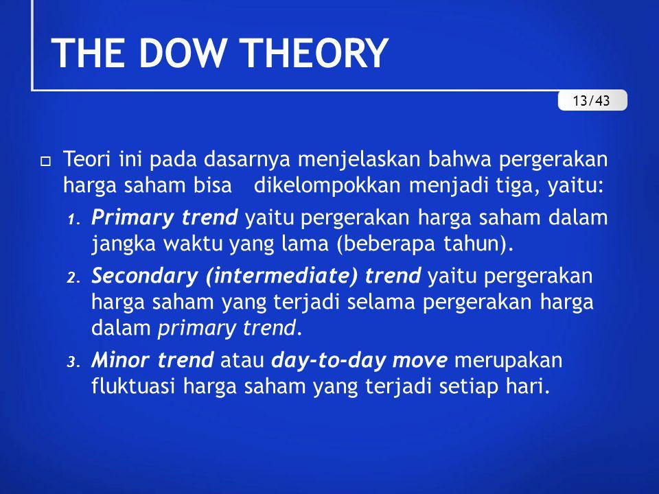 THE DOW THEORY 13/43. Teori ini pada dasarnya menjelaskan bahwa pergerakan harga saham bisa dikelompokkan menjadi tiga, yaitu: