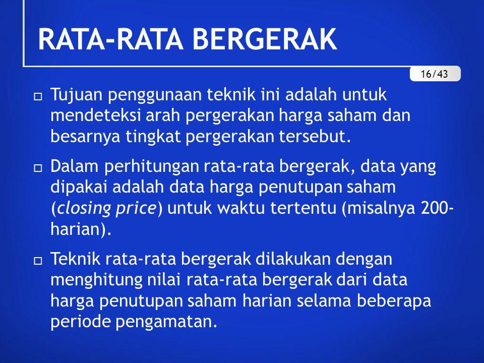RATA-RATA BERGERAK 16/43.
