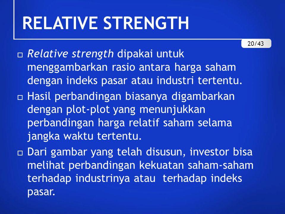 RELATIVE STRENGTH 20/43. Relative strength dipakai untuk menggambarkan rasio antara harga saham dengan indeks pasar atau industri tertentu.